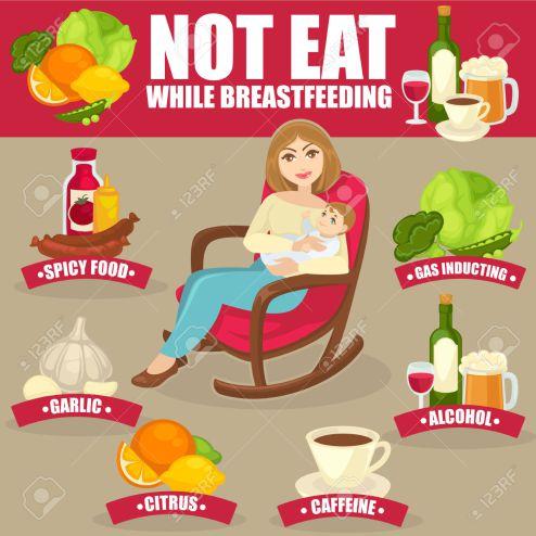 διατροφή θηλασμός